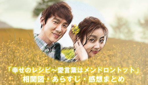 韓国ドラマ『幸せのレシピ~愛言葉はメンドロントット』のキャスト・あらすじ・相関図